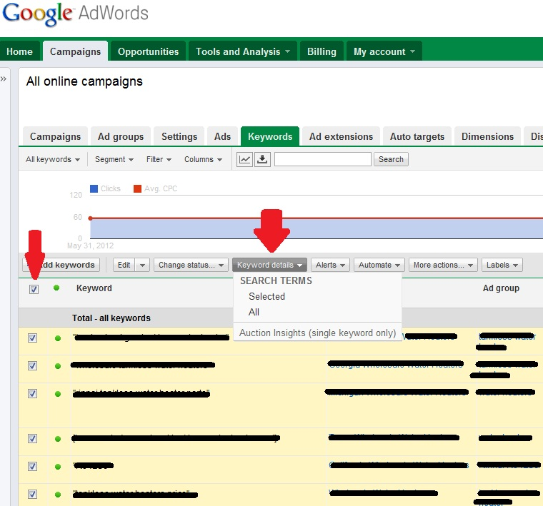 this screen shows how to select all keywords and the keyword details drop down